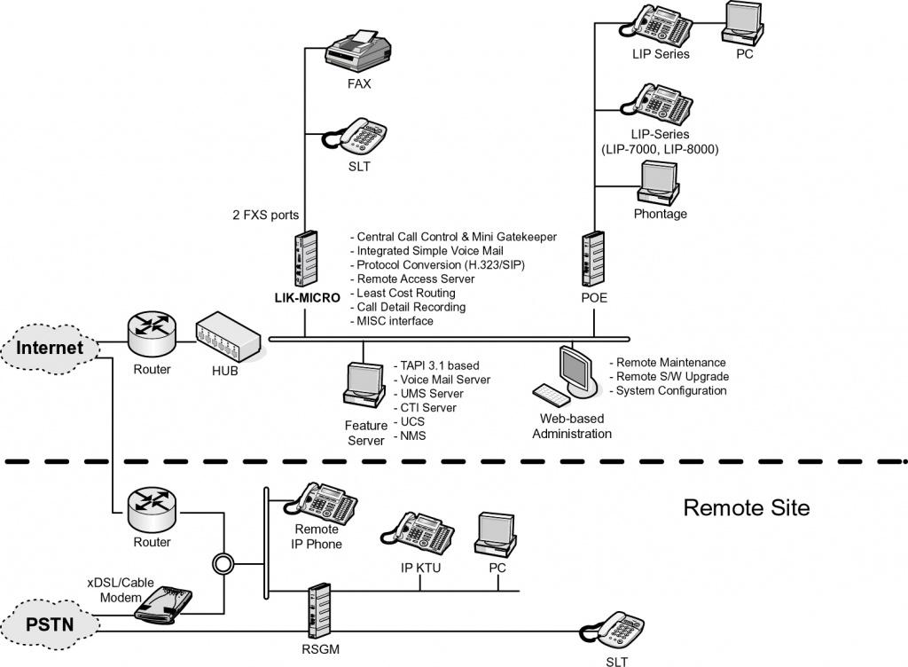 lik-micro_diagram.jpg